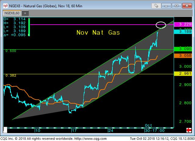 04 - Nat Gas