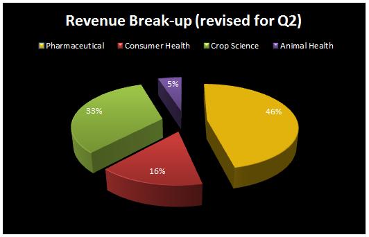 Bayer: From Bear To Bull - Bayer Aktiengesellschaft (OTCMKTS