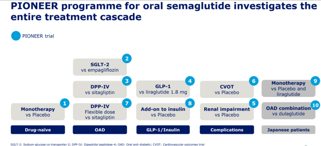 Ivermectin oral liquid for dogs