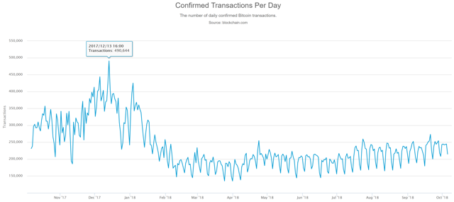 Bitcoin's Theoretical Price Ceiling Is Now $100k Per Coin ...