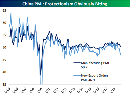 Picture for China pmi