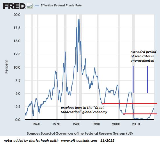 Understanding The Global Recession Of 2019 | Seeking Alpha