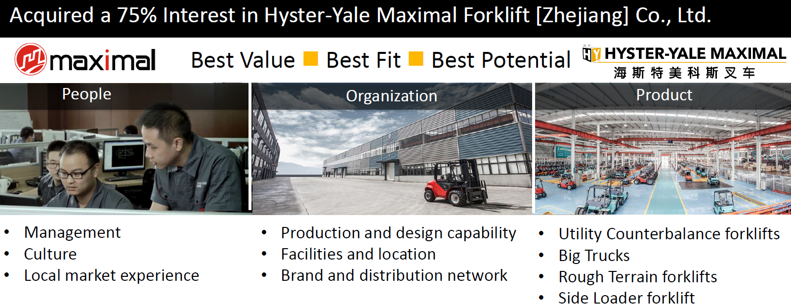 Hyster-Yale: Is The Worst Behind Us? - Hyster-Yale Materials