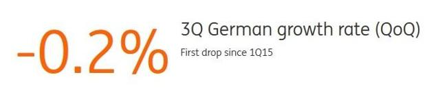 Germany: Wake-Up Call