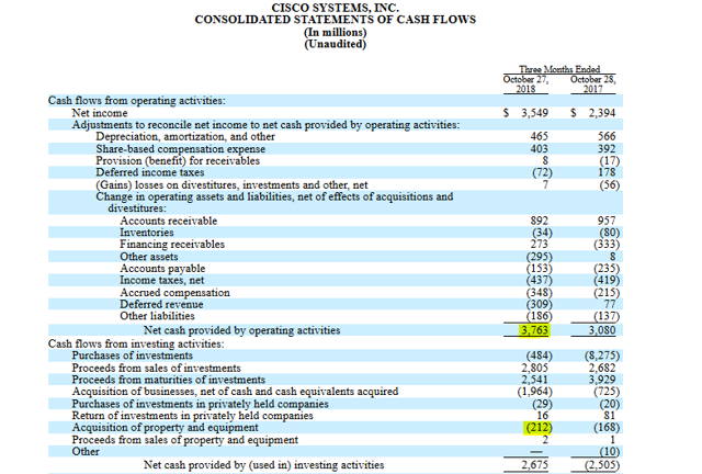 Cisco filing cash flow