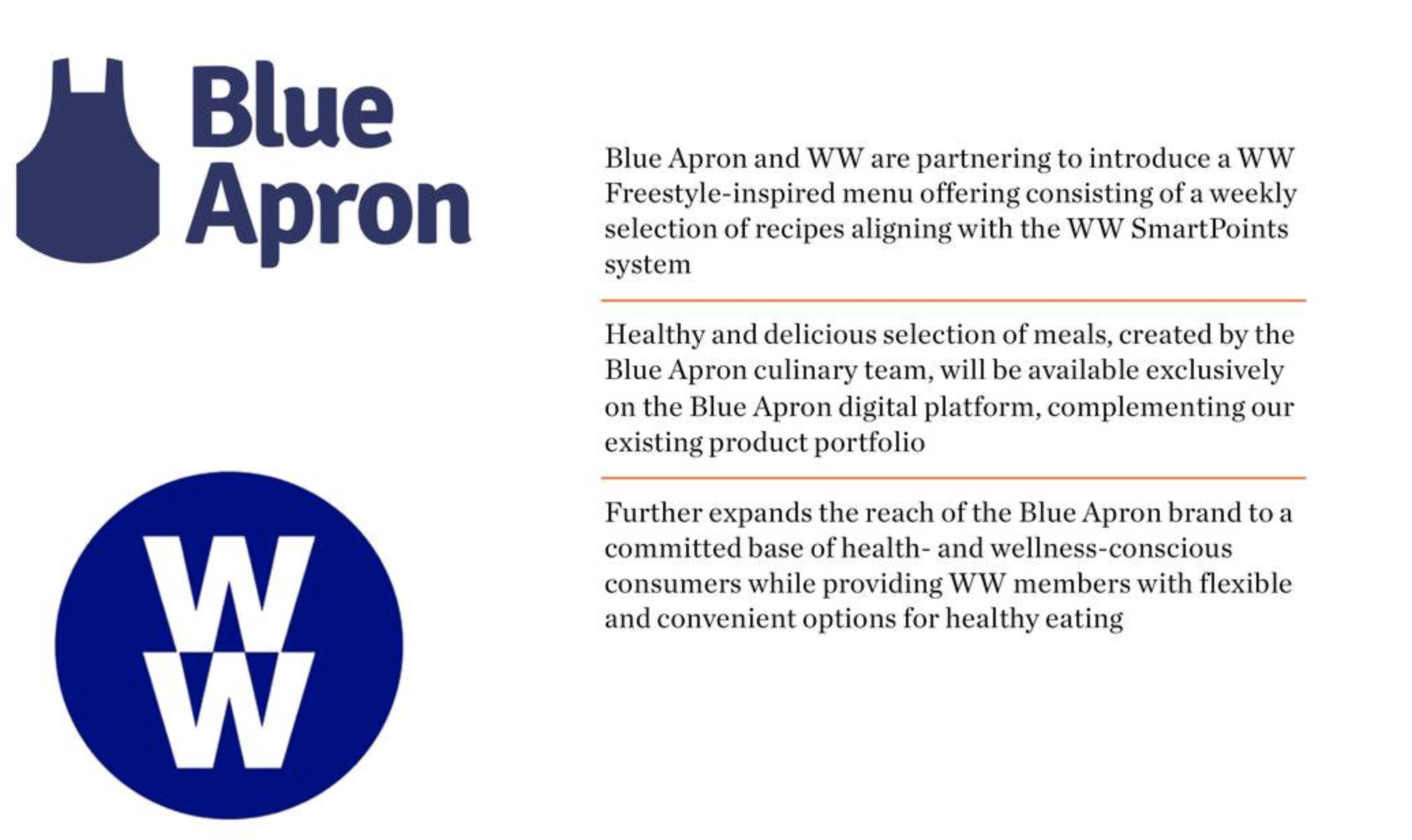 Blue Apron: The Fall Below $1 Is Inevitable - Blue Apron