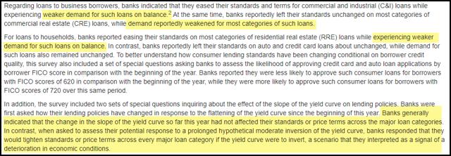Federal Reserve Senior Loan Survey