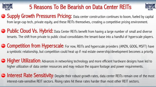 bear thesis data centers
