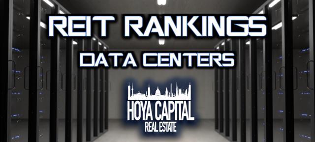 REIT rankings data center