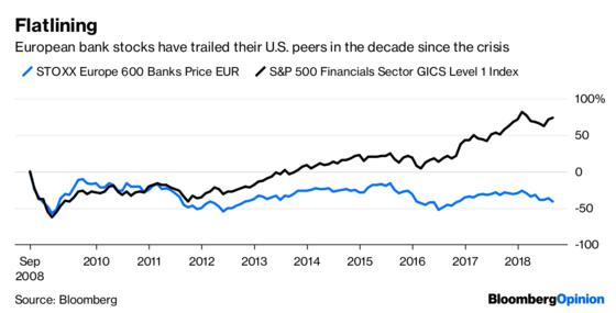 Image result for deutsche bank lehman brothers chart