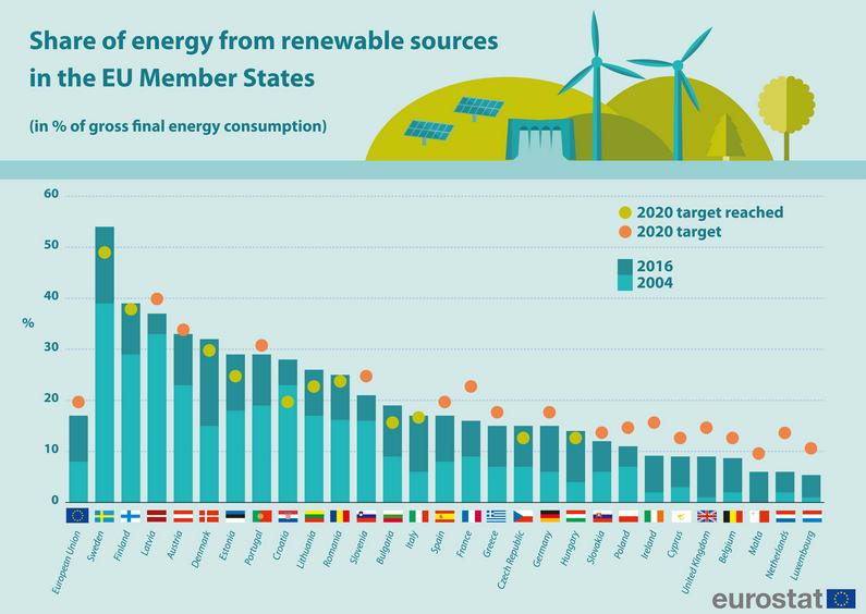 TerraForm Power: An Undervalued Renewable Energy Growth