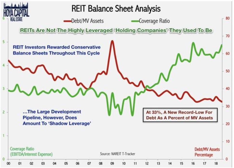 dividend sensei s portfolio update 63 why i m now in recession prep