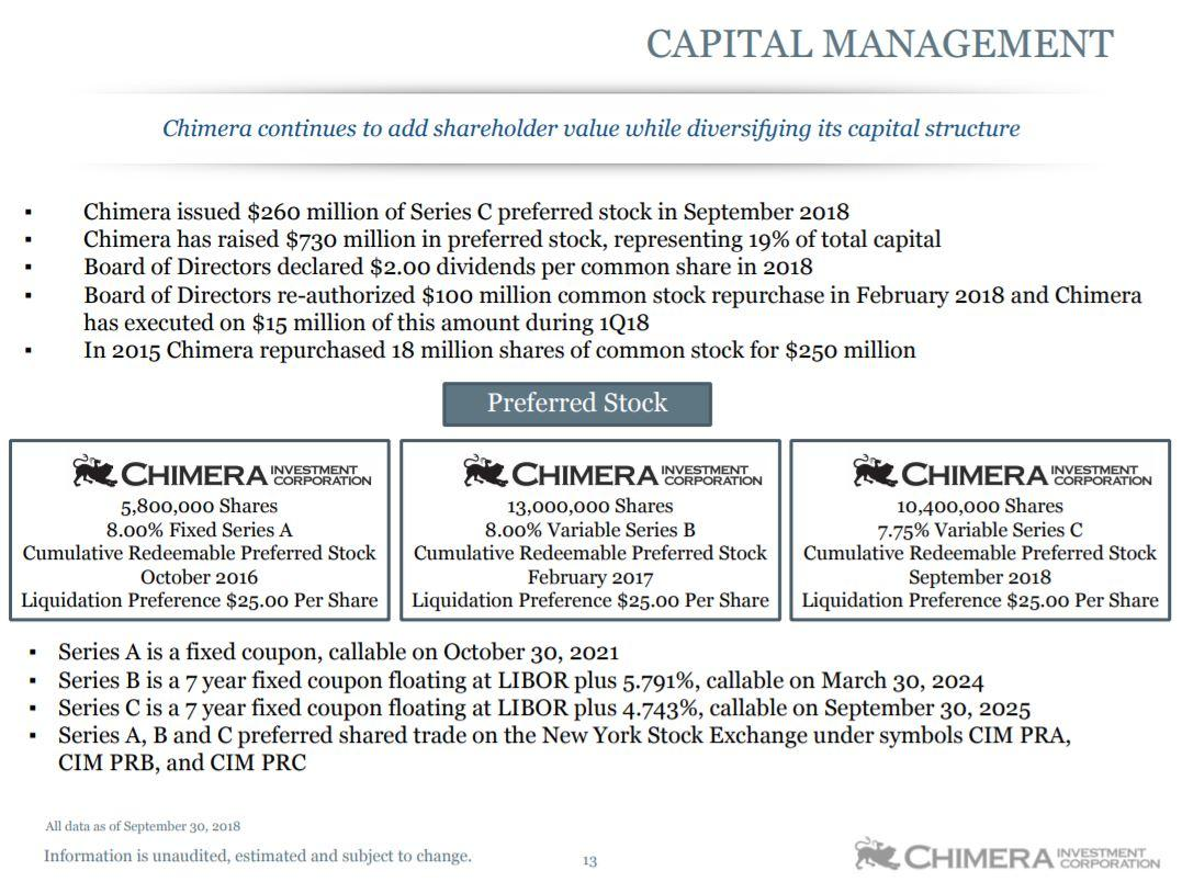 Source Chimera Investment Corp Investor Presentation