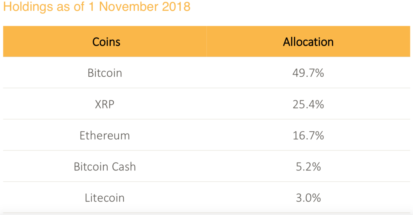 largest bitcoin etf