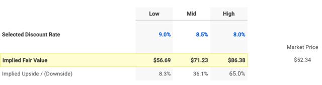 Lumentum Stock (<a href='https://seekingalpha.com/symbol/LITE' title='Lumentum Holdings Inc.'>LITE</a>)