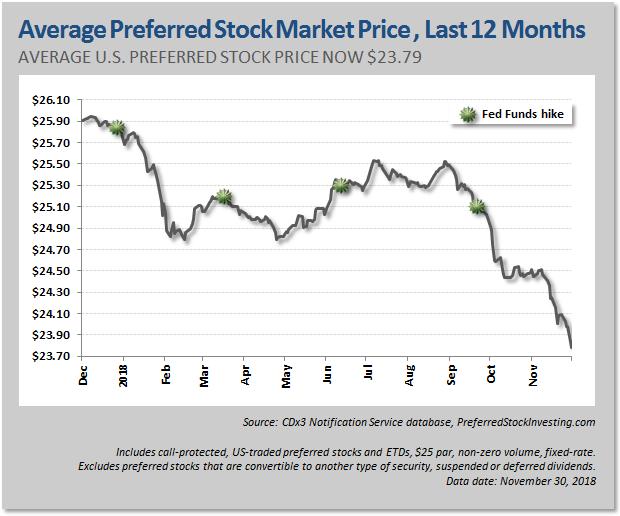 Ipo stocks november 2020