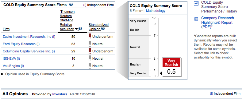 Americold (Cold) Is Cracking - Americold Realty Trust (NYSE
