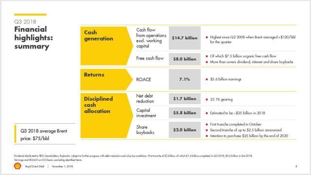 Shell Financial Framework