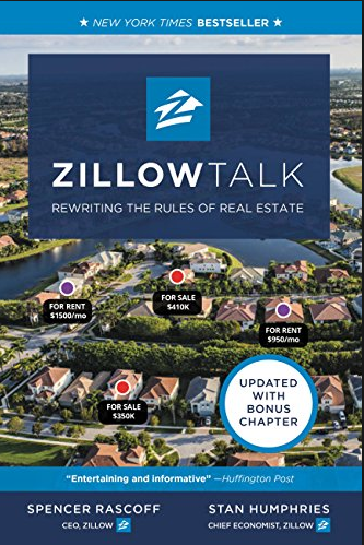 Zillow's Price 50% Off. Time To Buy?