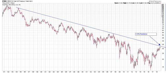 ten yield treasury yield