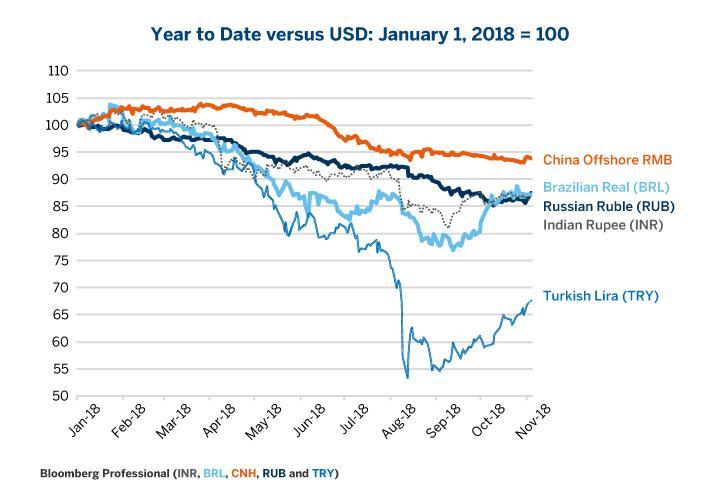 China: Is The Trade War's Impact Overblown?   Seeking Alpha
