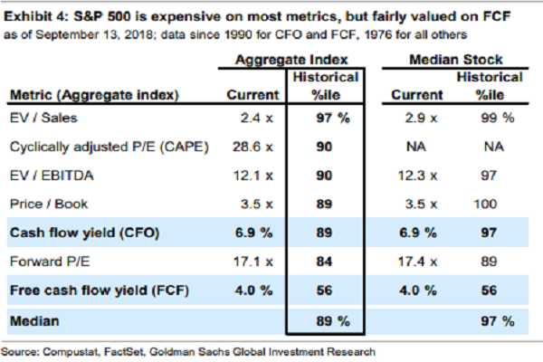 saupload_Stock-Bond-Valuations.png