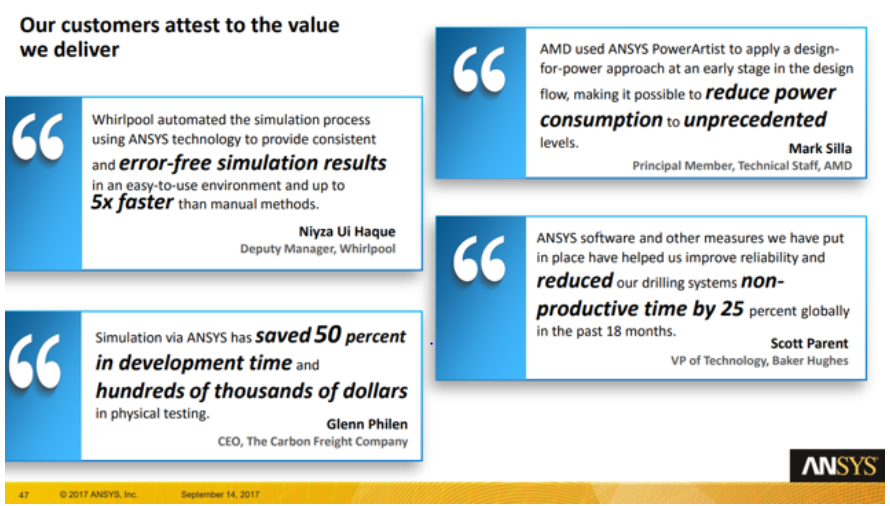 Ansys: Stock Is Ready For A Rally - ANSYS, Inc  (NASDAQ:ANSS