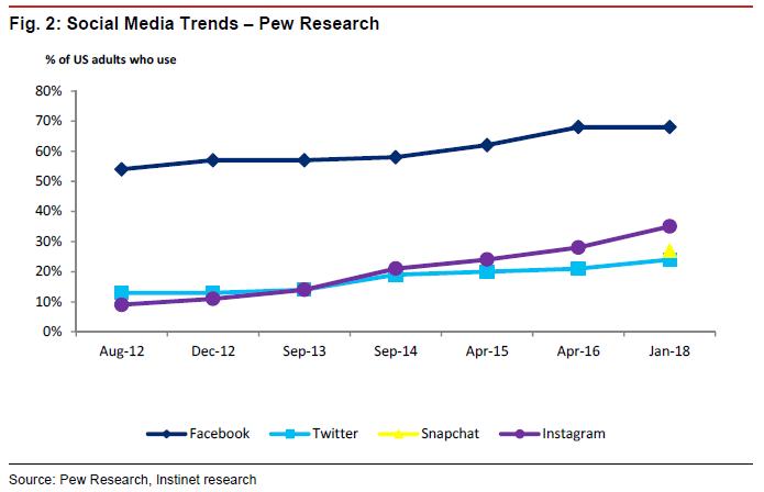 Twitter: Is Banning Trolls Good For Shareholders? - Twitter, Inc