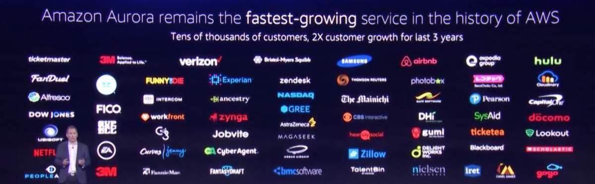 Amazon AWS Is Poised To Flourish Over The Next Decade