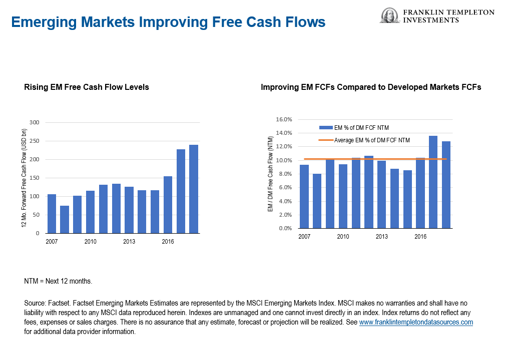 November Market Recap And Outlook: Bulls Return To Emerging Markets