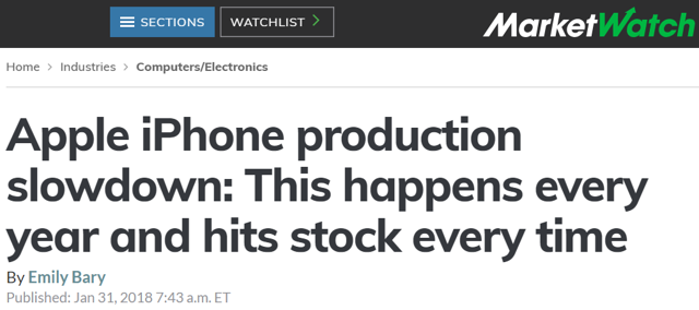Apple iPhone production slowdown happens every year and AAPL stock selldown every time (ALT Perspective for Seeking Alpha)