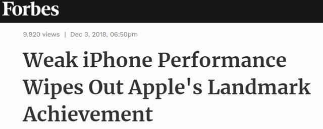 Headlines on weak iPhone performance dragging down Apple share price