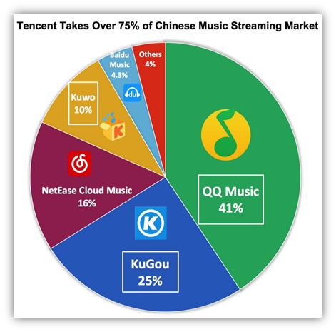 qq music download for windows 7