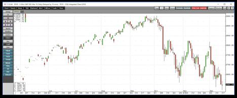 Valero Energy - This Oil Refining Stock Offers Value
