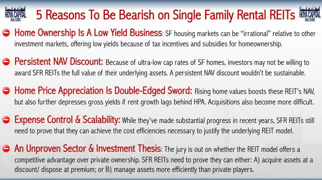 bearish single family rental
