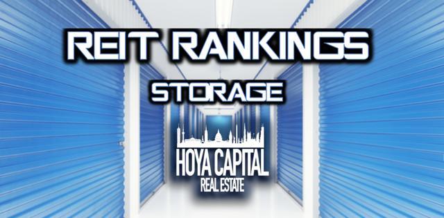REIT rankings storage