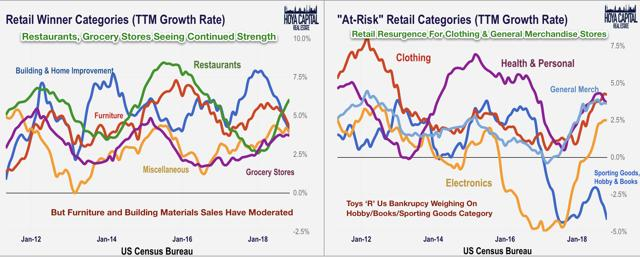 retail categories holiday
