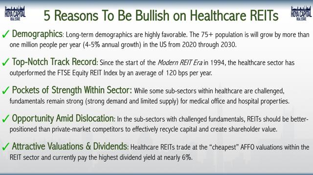 Best Healthcare Reits 2020 Healthcare REITs: Hope For 2019 | Seeking Alpha