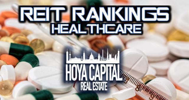 REIT rankings healthcare