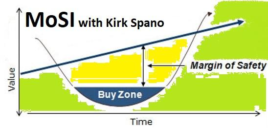 Margin of Safety Investing With Kirk Spano
