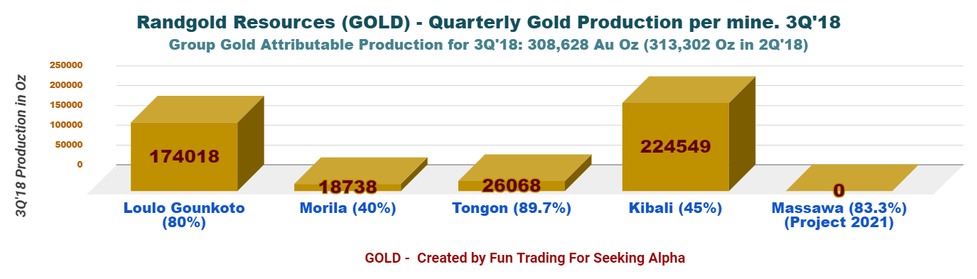 Barrick Gold: Gold Is About To Shine Again - Barrick Gold