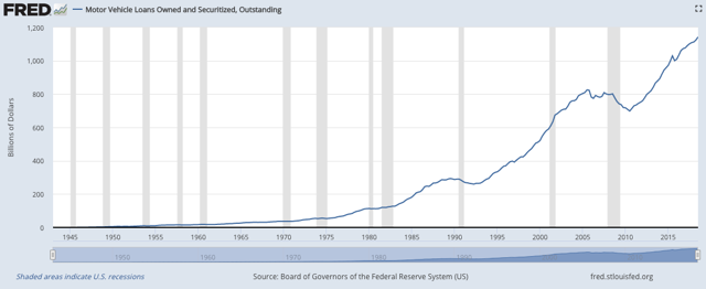 Deleveraging? Who? What? Where?