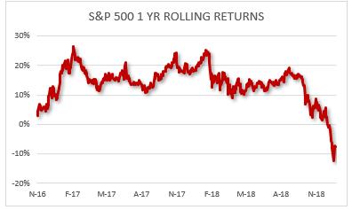 the trump stock market