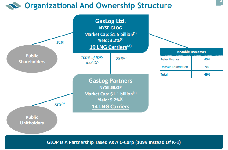 source company earnings presentation