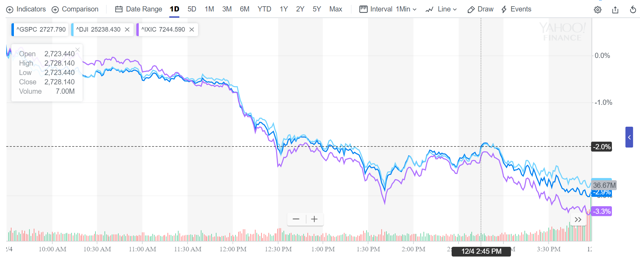 Tuesday Stock Market Crash