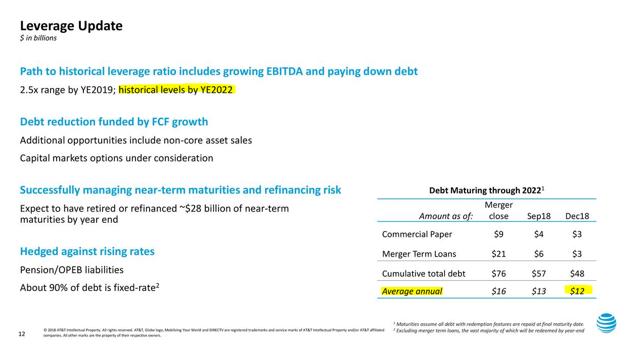 AT&T debt levels debt refinancing maturities