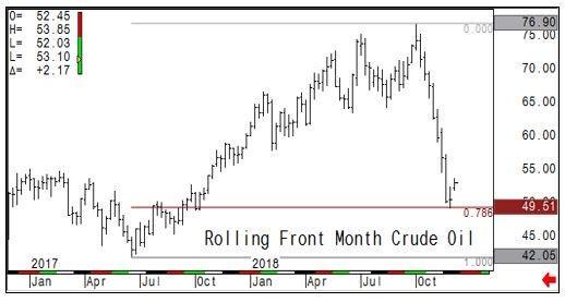 Slide 5 Crude