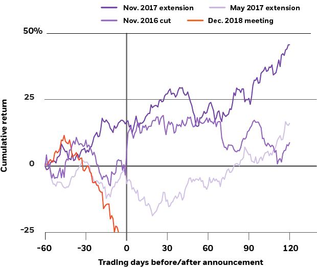 Opportunities As Oil Nears Bottom | Seeking Alpha