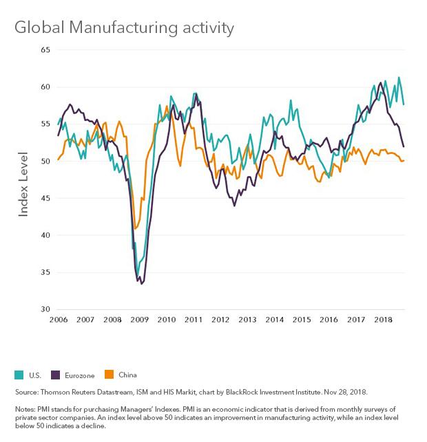 manufacturingFinal