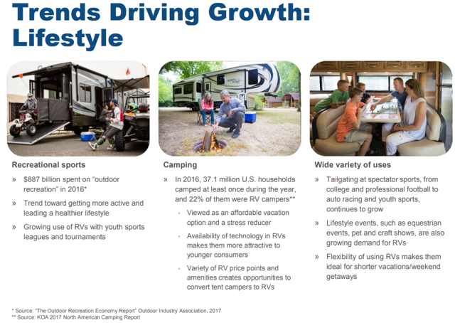 RV industry growth drivers, lifestyle